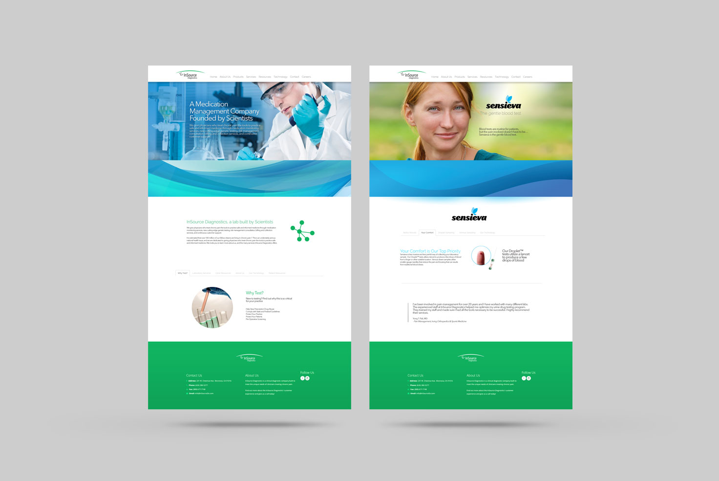 Website designed by FITdesign